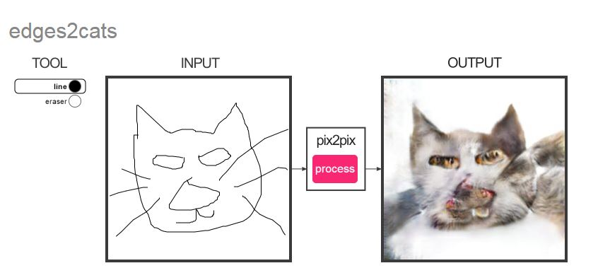 edges2cats ai learning
