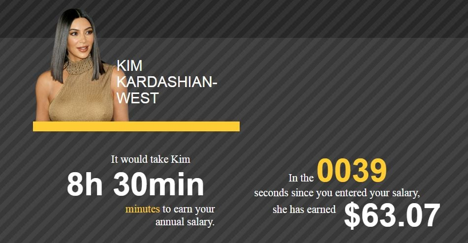 kim k to earn your salary